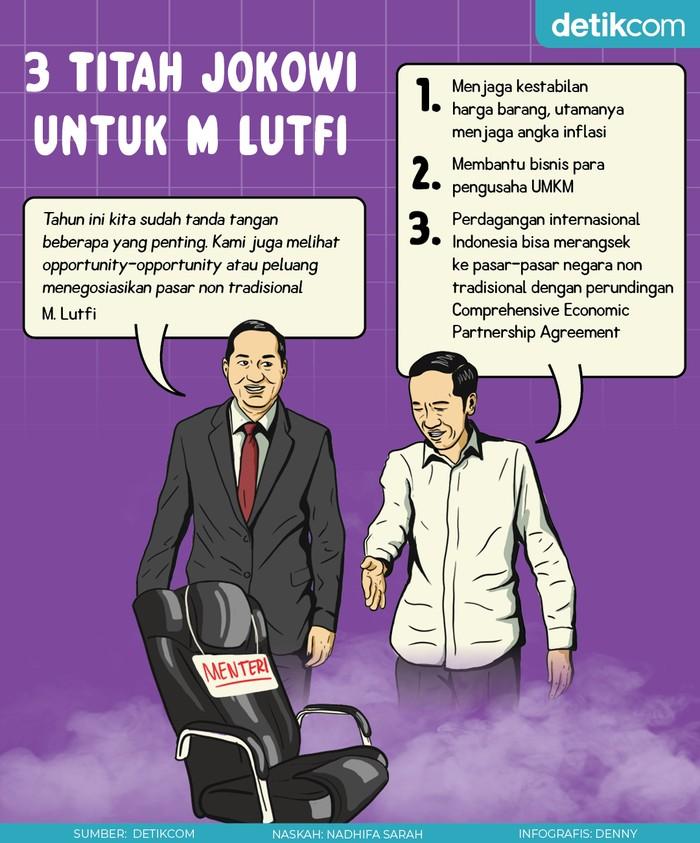 M Lutfi