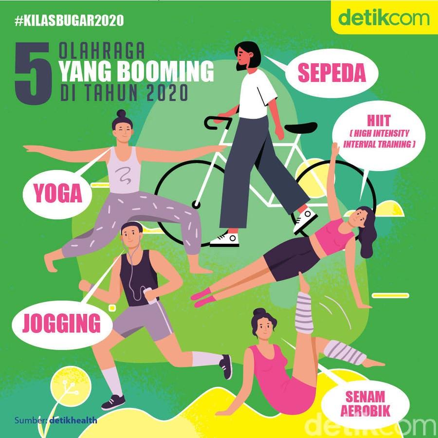 5 Olahraga Ter-Hits di 2020, Naik Daun Gara-gara Corona