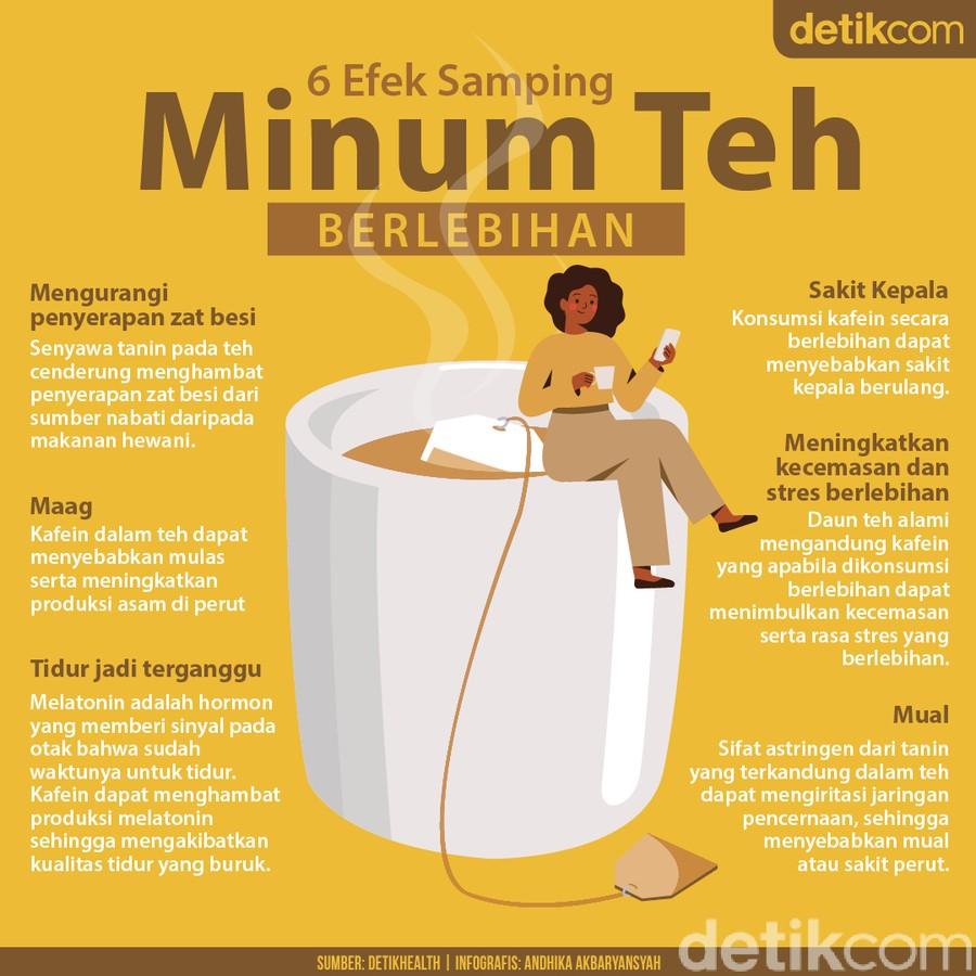 6 Efek Samping Jika Minum Teh Berlebihan