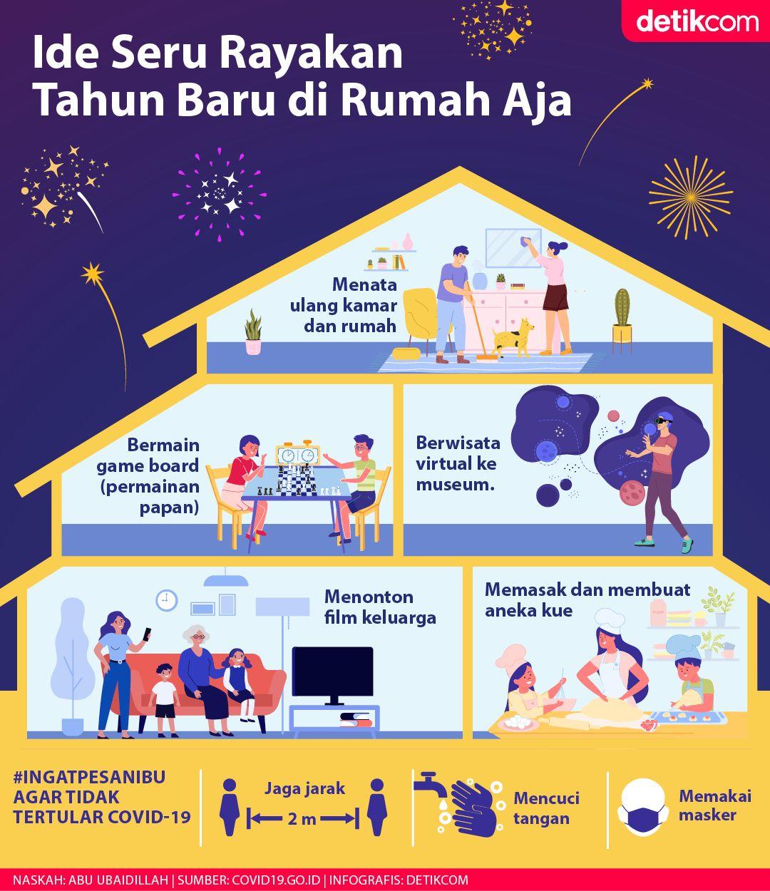 Malam tahun baru di rumah