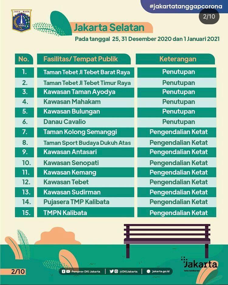 Daftar jalan dan lokasi ditutup dan dikendalikan ketat Pemprov DKI Jakarta saat tahun baru