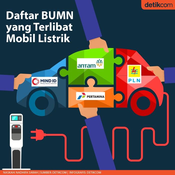 BUMN di Proyek Baterai Mobil Listrik