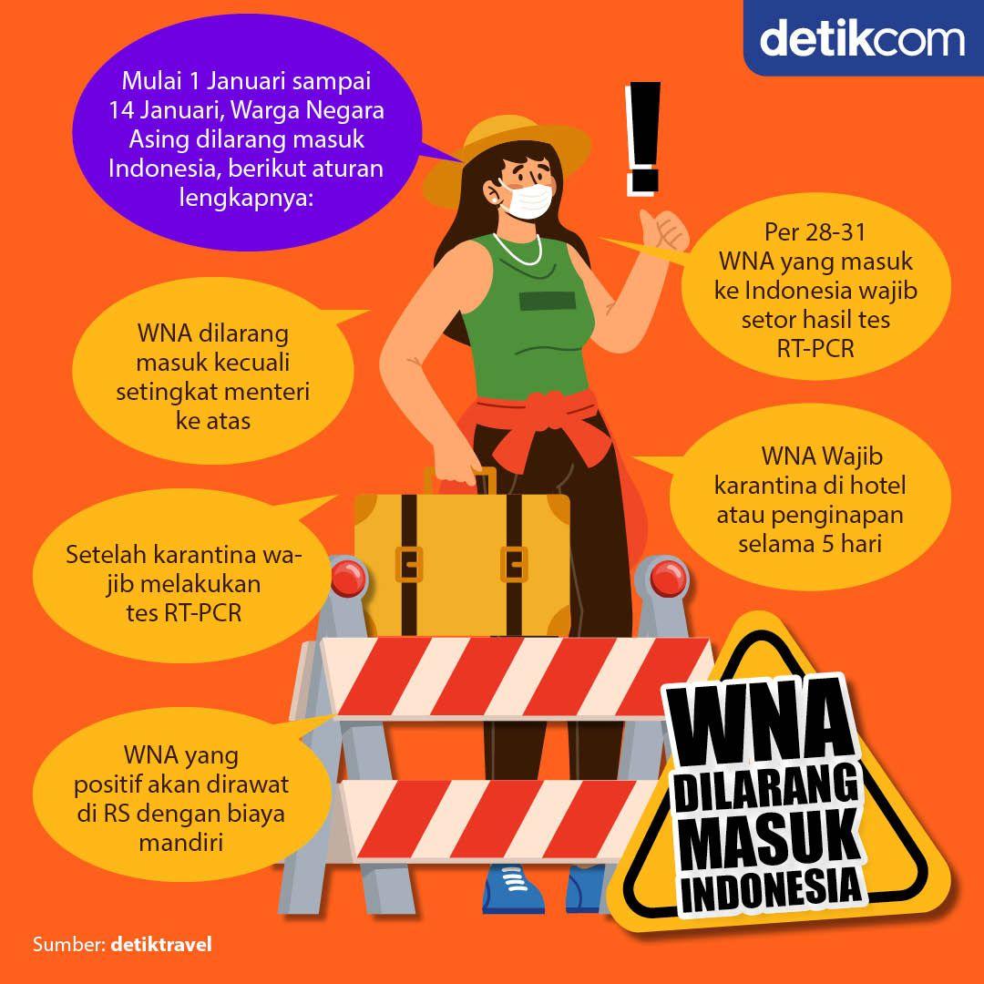 Infografis WNA Dilarang Masuk
