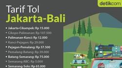 Tarif Tol Jakarta-Bali, Buat yang Mau Liburan Akhir Tahun Via Jalur Darat
