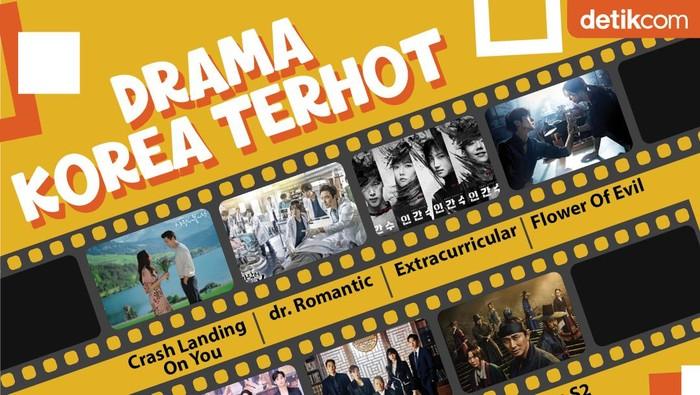 Drama Korea Ter-Hot 2020