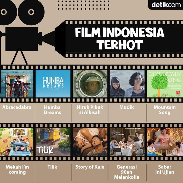 film Indonesia Ter-Hot 2020