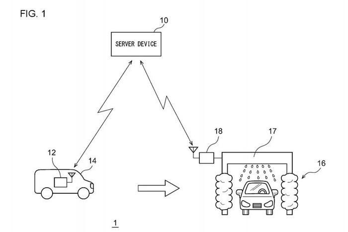 Toyota patenkan teknologi mobil yang bisa mandi sendiri