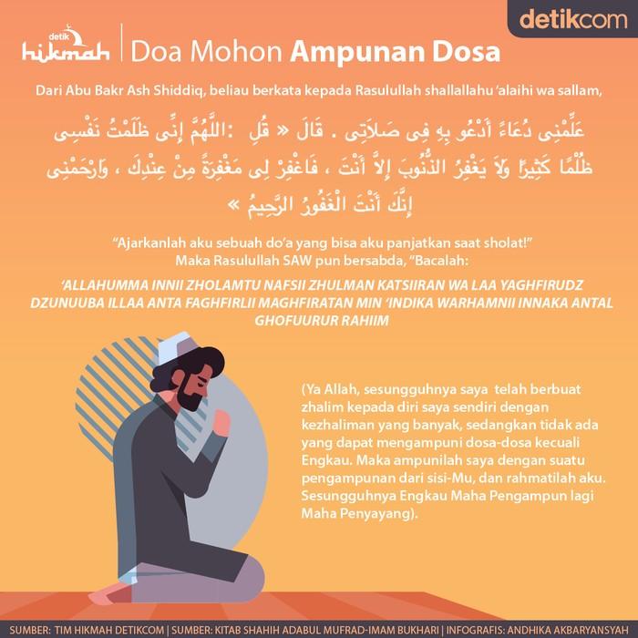Infografis doa mohon ampunan