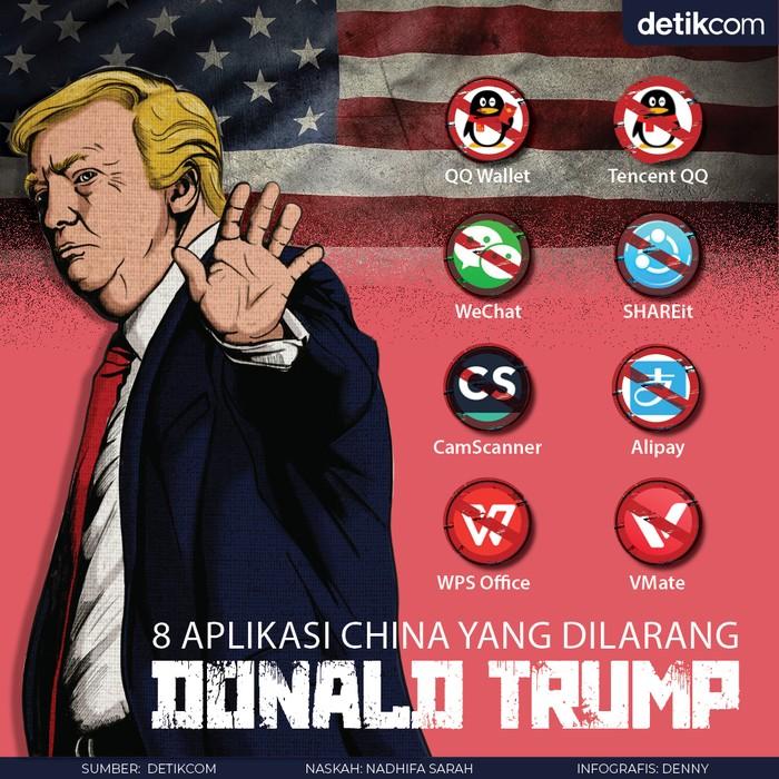 Donald Trump Larang Aplikasi China