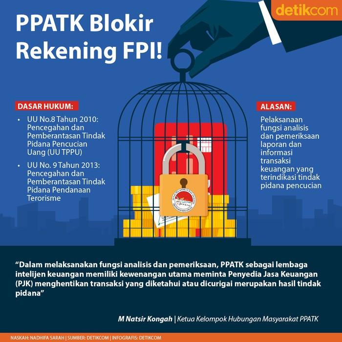 Rekening FPI Diblokir PPATK