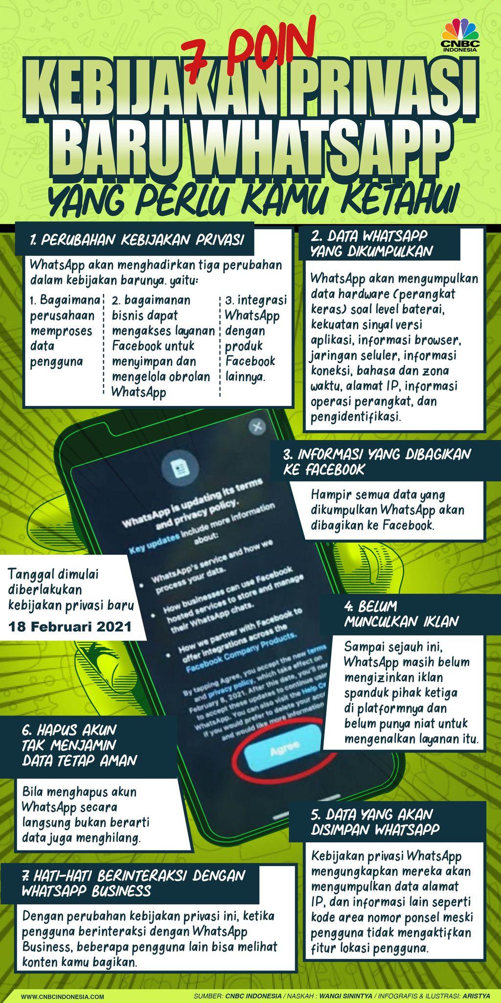 Infografis/7 Poin kebijakan privasi baru WhatsApp yang perlu kamu ketahui/Aristya RAhadian