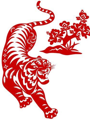 shio macan 2021