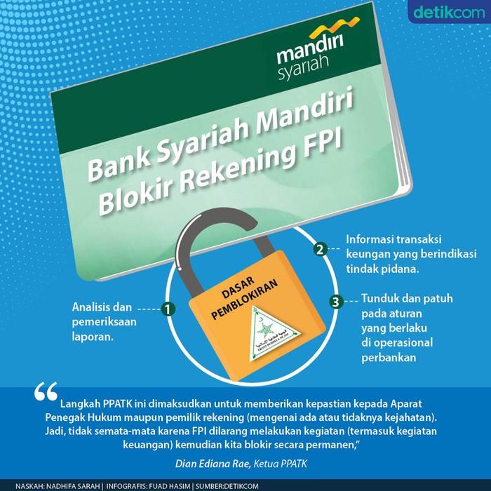 Giliran Bank Syariah Mandiri Blokir Rekening FPI