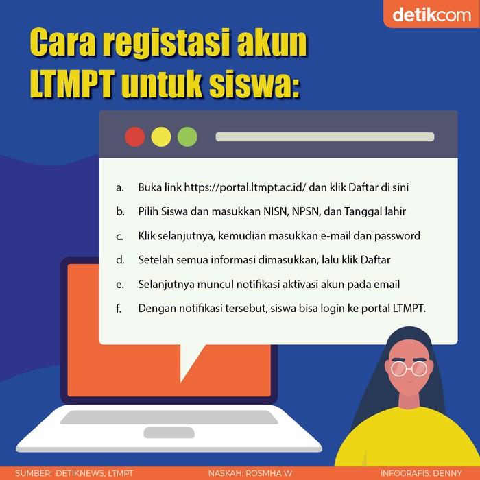 Infografis cara mengisi LTMPT untuk sekolah dan siswa