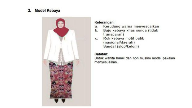Pakaian adat jawa barat perempuan