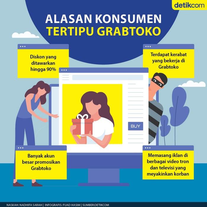 Tertipu Grabtoko