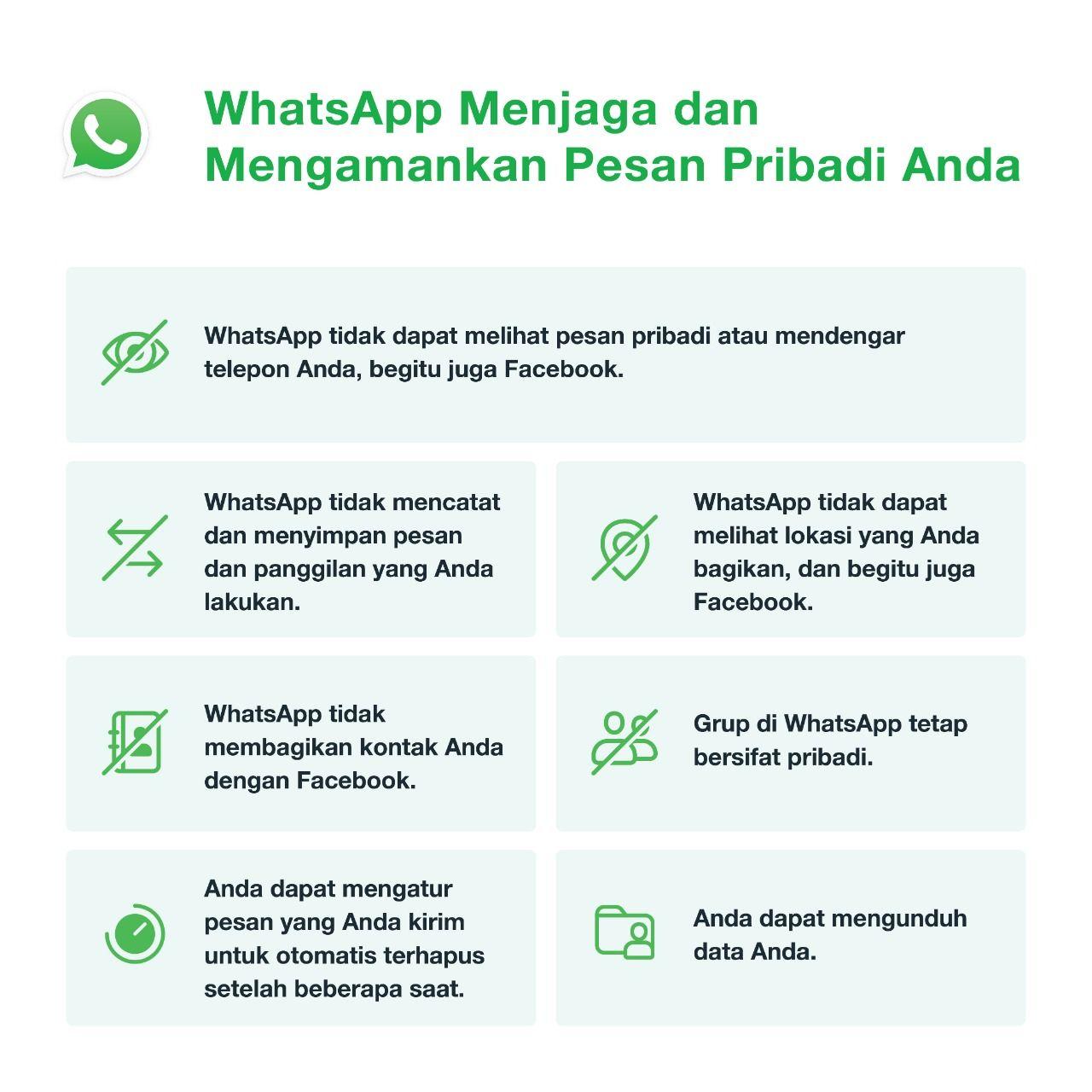 WhatsApp (ist)