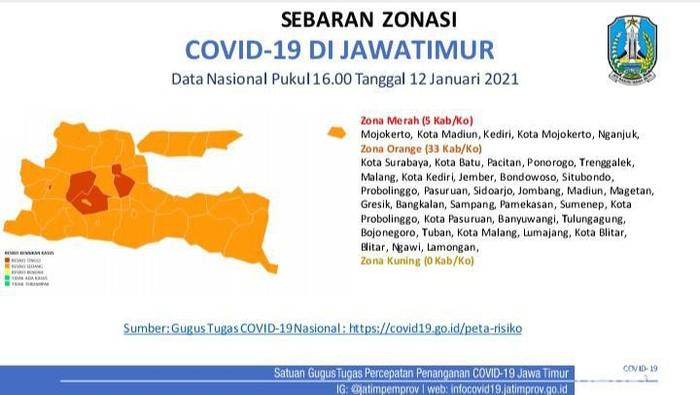 COVID-19 di Jawa Timur