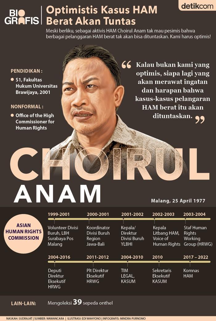 Komisioner Komnas HAM, Choirul Anam (Mindra Purnomo/detikcom)