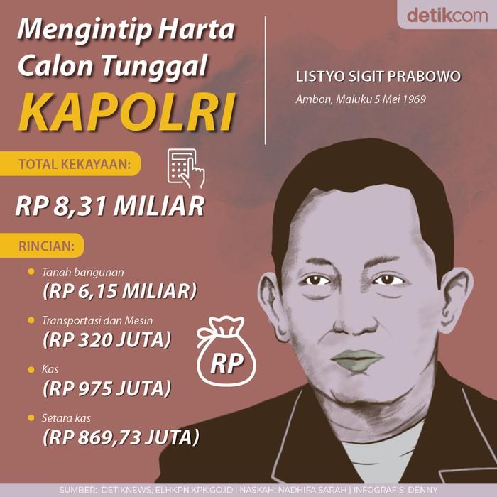 Sigit Prabowo