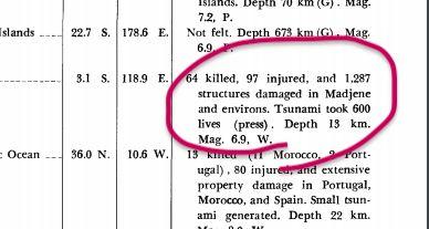 Catatan USGS soal gempa dan tsunami di Majene 1969. (Dept of Interior USGS 1969/Carl A von Hake dan William K Cloud)