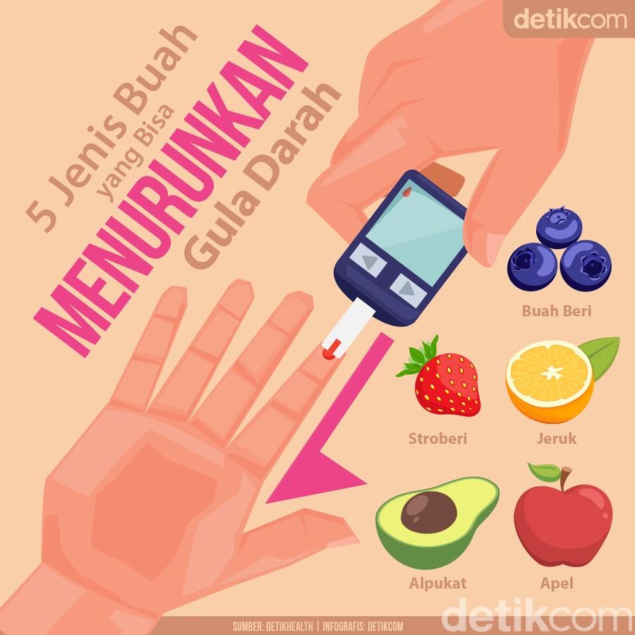 Buah-buahan Ini Diyakini Bisa Turunkan Gula Darah