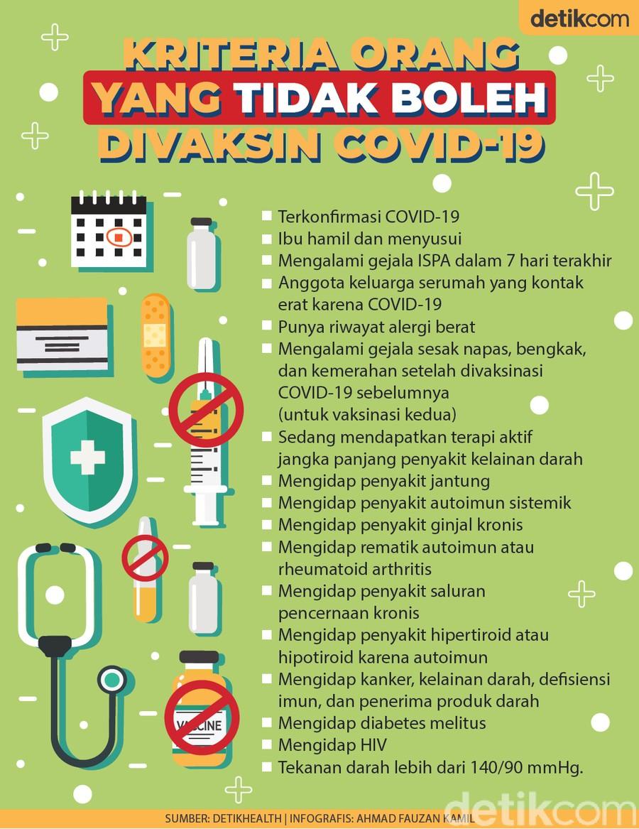 Catat! Kriteria Orang yang Belum Boleh Disuntik Vaksin COVID-19