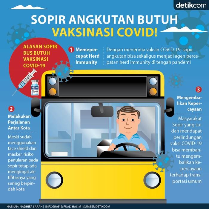 Vaksin Buat Sopir Bus