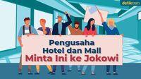 Pengusaha Hotel dan Mall Minta Ini ke Jokowi