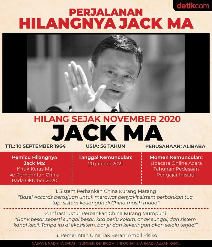 Jack Ma Hilang, Sekarang Muncul Lagi