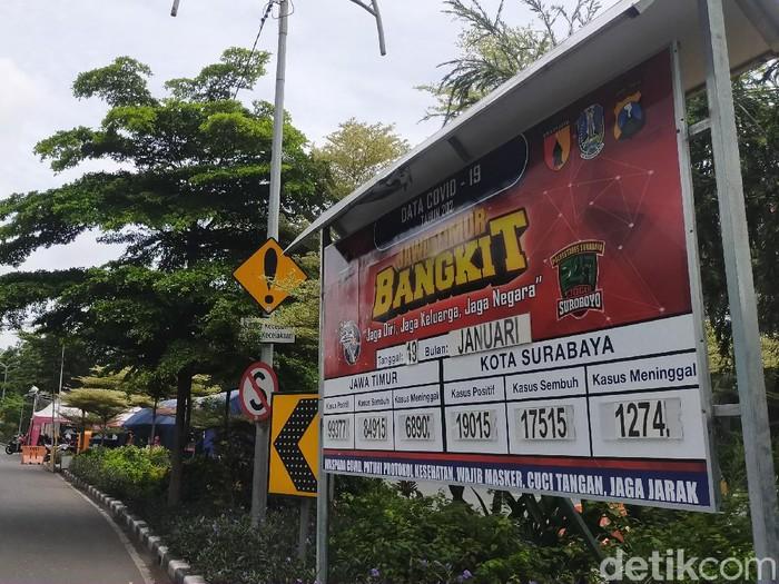 Polisi memasang papan update kasus COVID-19 di Jawa Timur dan Surabaya. Ini dilakukan untuk meningkatkan kesadaran masyarakat akan prokes selama pandemi COVID-19.
