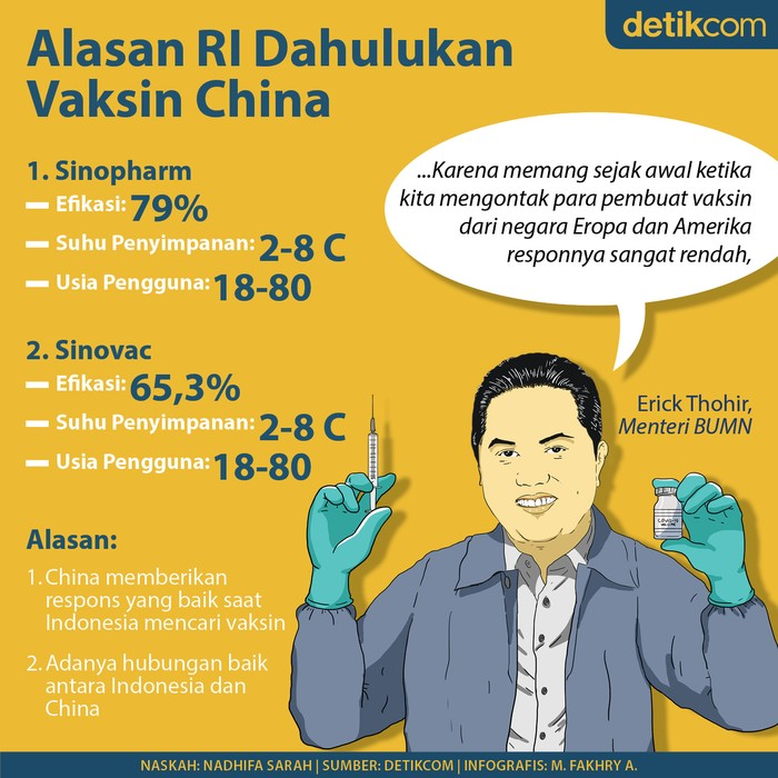 Vaksin Corona Asal China