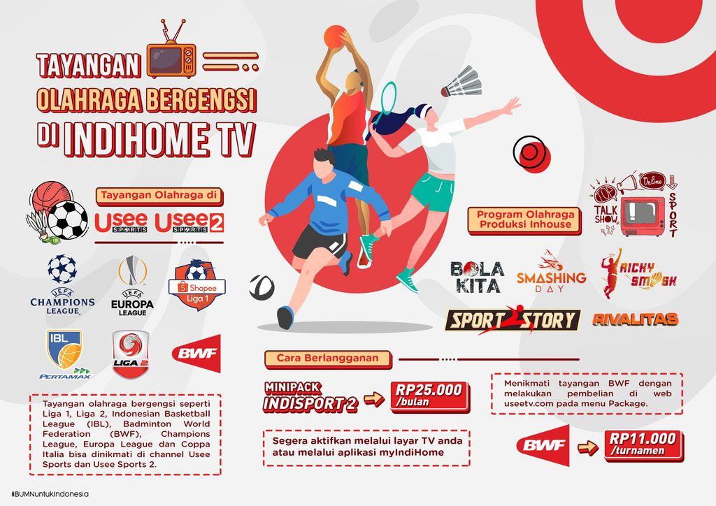 Infografis Indihome