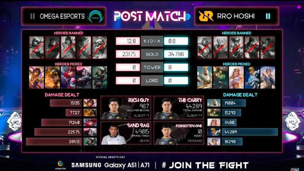 M2 Mobile Legends, RRQ Hoshi Sikat OMEGA Esports