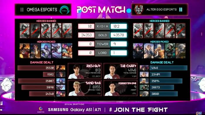 M2 Mobile Legends World Championship 2021. Alter Ego menang lawan OMEGA Esports Filipina