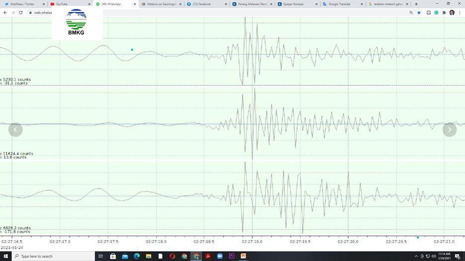 Catatan Sensor Seismik BMKG di Singaraja (SRBI) (Screenshot akun twitter Daryono)