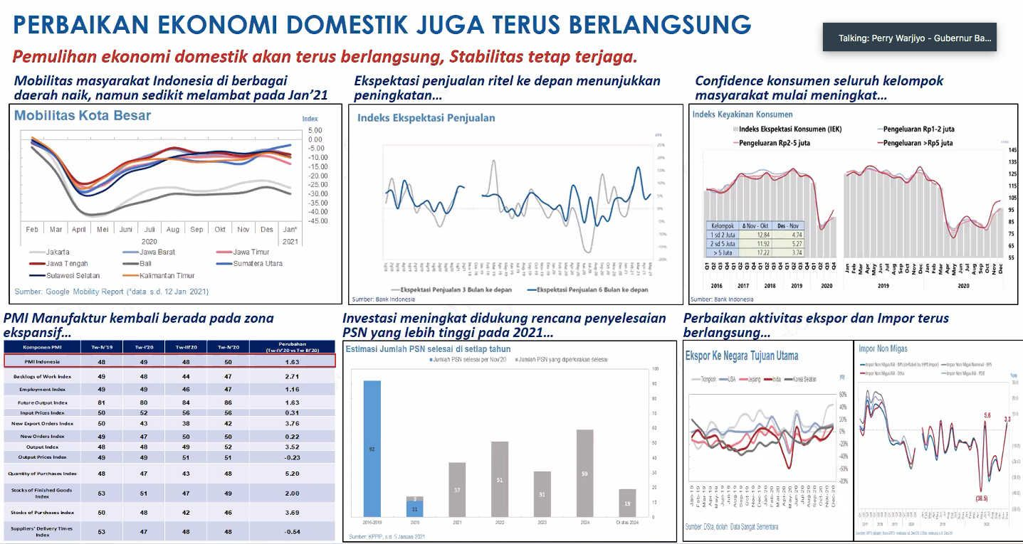 Data BI