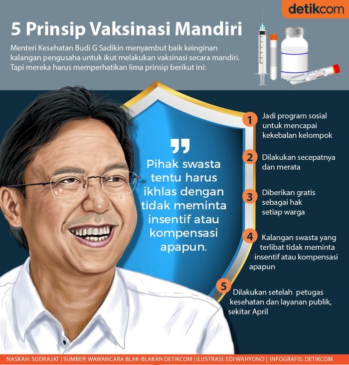 Menkes Budi G Sadikin bicara soal vaksinasi mandiri oleh swasta