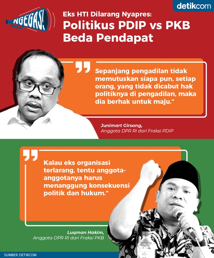 Junimart Girsang vs Luqman Hakim soal larangan eks HTI nyapres dalam RUU Pemilu (Dok. Tim Infografis)
