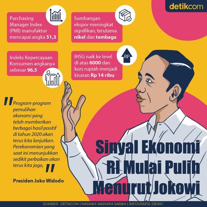 Jowoki Bicara Sinyal Pemulihan Ekonomi