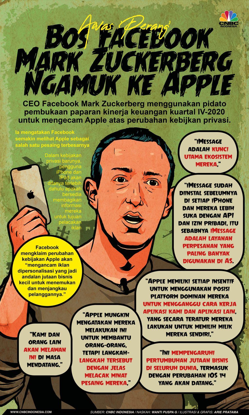 Infografis: Awas 'Perang', Bos Facebook Mark Zuckerberg Ngamuk ke Apple