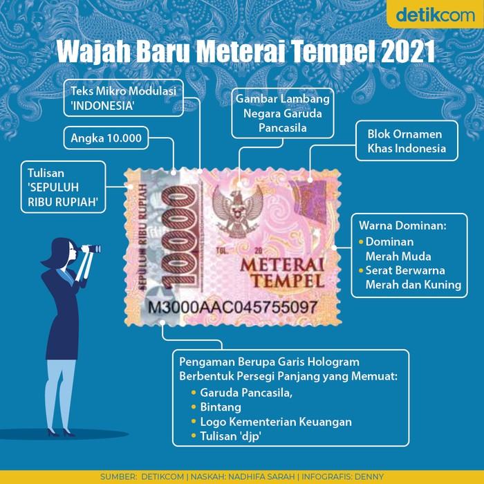Meterai Rp 10.000
