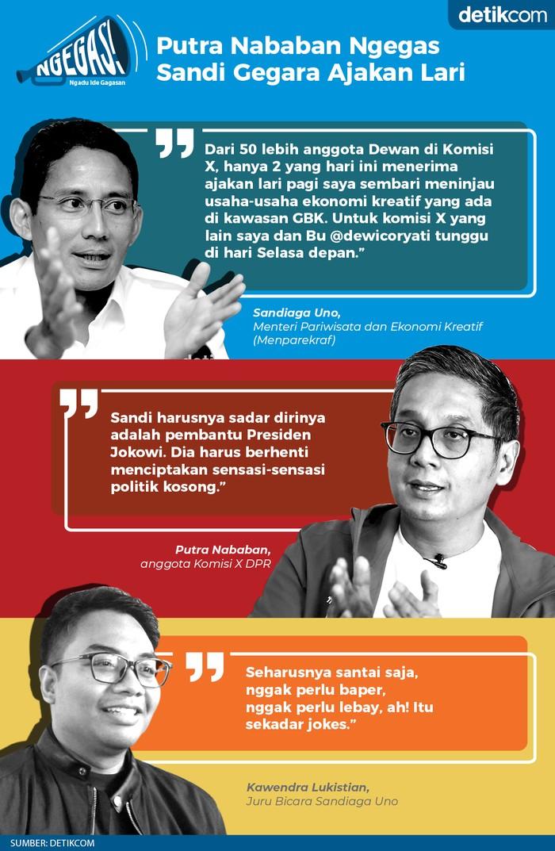 Sandiaga Uno vs Putra Nababan (Tim Infografis Detikcom)