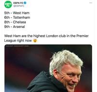 Meme Spurs Liverpool