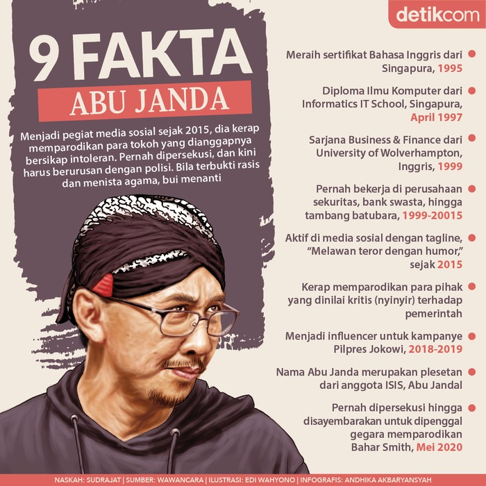 9 Fakta Abu Janda