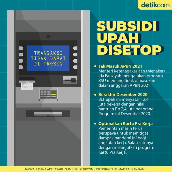 Bantuan Subsidi Upah (BSU) Disetop