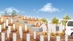 Dugaan Pungli Pemakaman Jenazah, Pemkot Solo: Kalau Corona Gratis