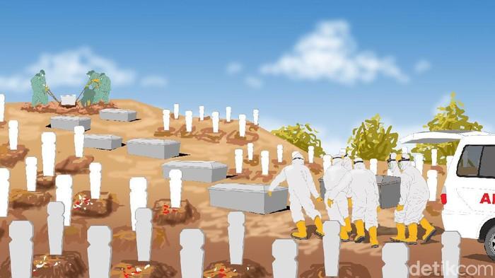 Ilustrasi pemakaman COVID