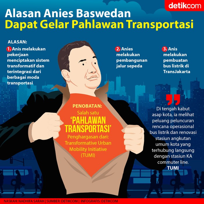 Infografis Anies Baswedan mendapat gelar Pahlawan Transportasi