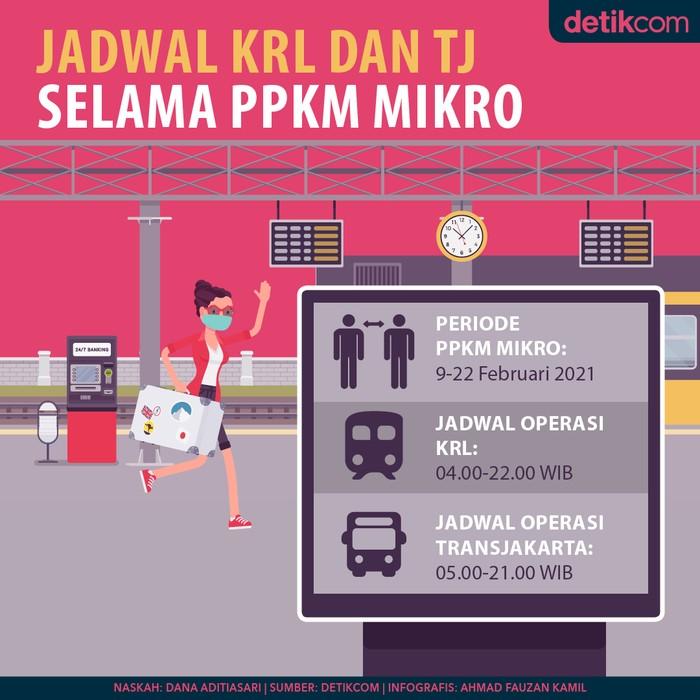 Jadwal KRL dan TJ Selama PPKM Mikro